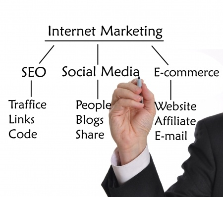 Ways To Generate Leads From The Internet
