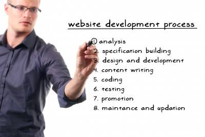 Man with Website Design Process